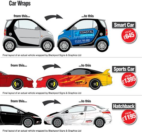 peugeot cars price list usa car wrap cost price ourclipart