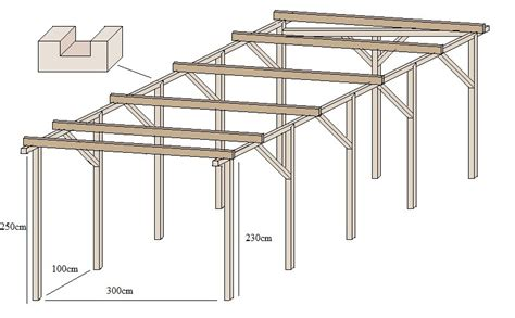 carport holz bauen carports selber bauen aus holz 187 www selber bauen de