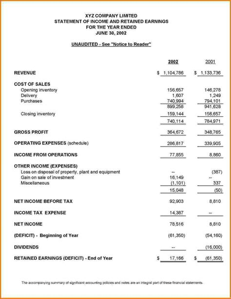 template for financial statements exle of a financial report event annual income