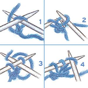 how to cast on knitting needles how to knit our step by step guide