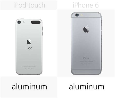 Ipod Touch 6 4 apple ipod touch 6th generation vs iphone 6