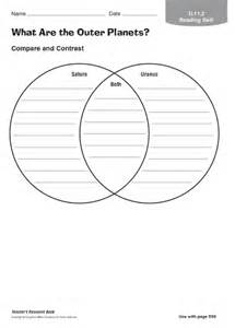 inner and outer planets diagram what are the outer planets
