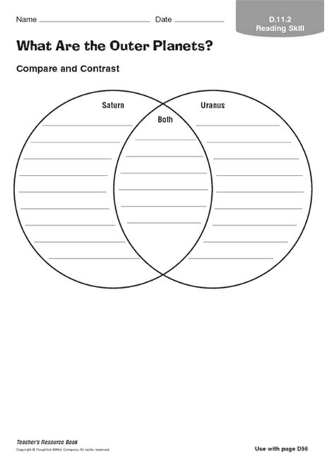 Inner And Outer Compare And Contrast Essay by Venn Diagram Comparing And Contrasting Planets Page 3 Pics About Space
