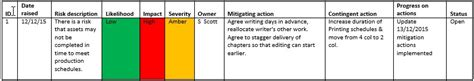 Risk Register Definition How To Use A Risk Register With Sle Template Risk Register Template