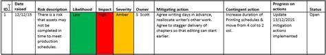 Risk Register Template To Download Risk Register Template Construction