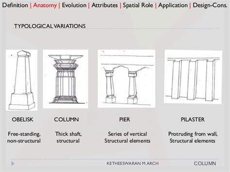 pier vs column elements of space making