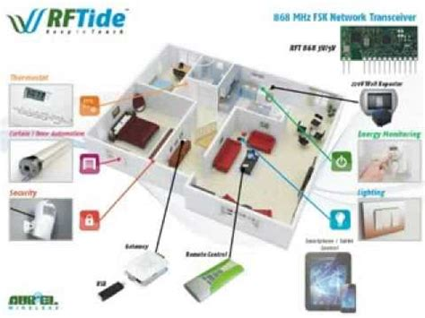 aurel rftide the best wireless network for home