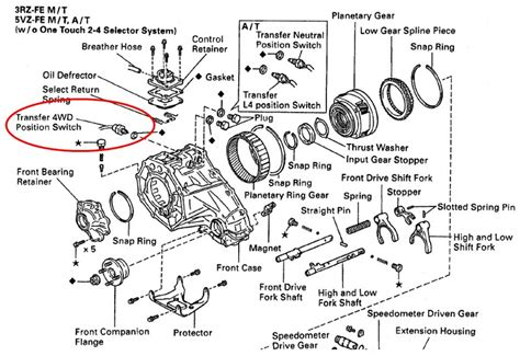 toyota transfer diagram toyota get free image about