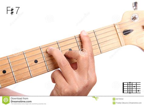 master the f chord 4 easy steps electric acoustic guitar lessons f sharp dominant seventh guitar chord tutorial stock photo