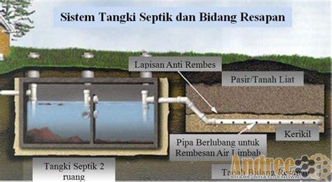 cara membuat infused water yg benar ini dia cara membuat septic tank yang baik dan benar ciri