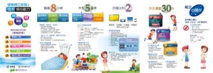 自主健康管理 85210 光隆國小健康促進網站