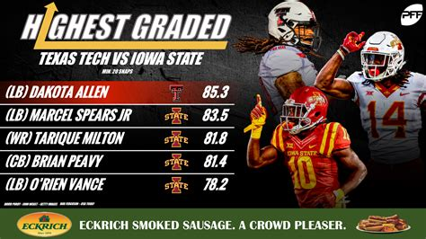 marcel spears nfl draft iowa state outlasts texas tech 40 31 nfl draft news and
