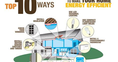 ideas and methods to no cost use household strategies 10 ways to go green and save green gogreen