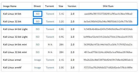 tutorial dual boot windows 10 dan kali linux how to dual boot kali linux v2018 1 with windows 10
