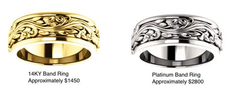 why is platinum jewelry more expensive than gold