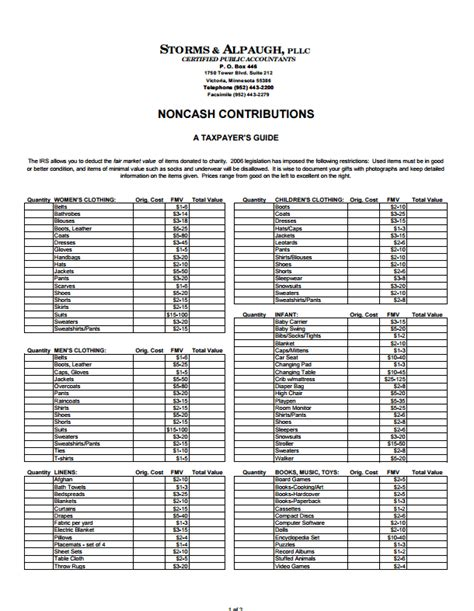 Charitable Contributions Worksheet by Printables Non Charitable Contributions Worksheet