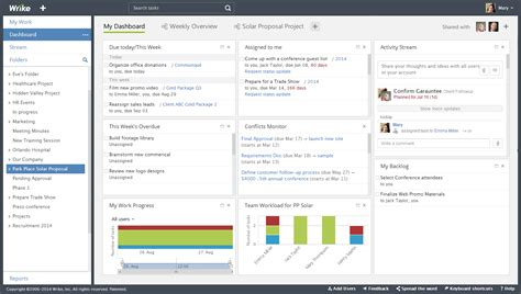 wrike templates the new wrike enterprise customized to fit the way you work
