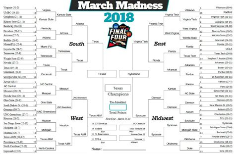 march madness brackets legal grabnews 4 game changing referee mistakes in 2018 march madness