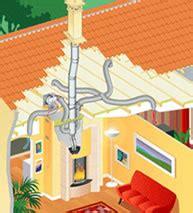 Conduit De Fumée Poujoulat 1264 by Il Apporte Une R 195 169 Gularit 195 169 Dans La Pulsion De L 226 Air Le