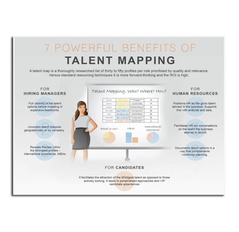talent mapping template talent mapping template 28 free gallery clip meme