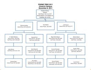 7 call tree templatereference letters words reference