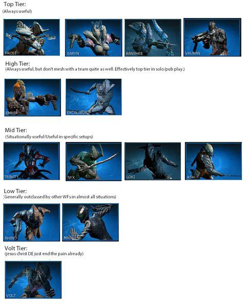 killing floor 2 tier list 28 images killing floor 2