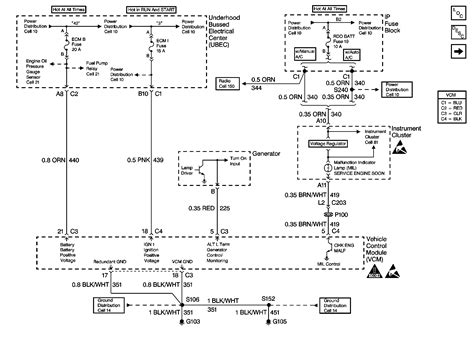 2000 Impala Wiring Harness Diagram Wiring Library