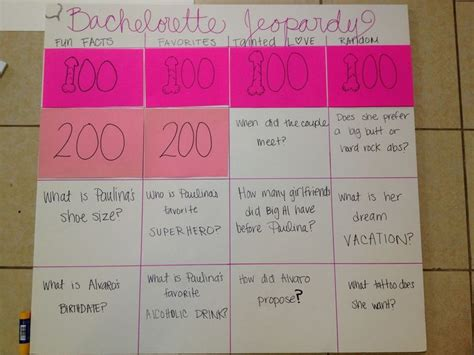 bridal shower bachelorette combo ideas bachelorette jeopardy bachelorette hen nights bridal showers and