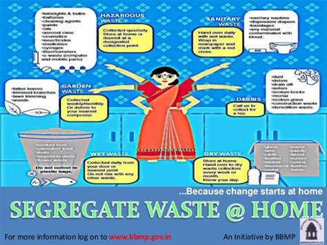 cordwood houses interesting facts and tips home print ad promoting waste segregation at home
