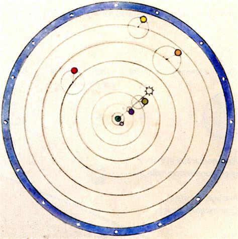 geocentric model simulator of solar system geocentric model simulator of solar system twinkle toes