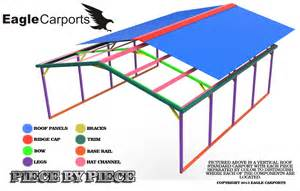Metal Carport Components Steel Buildings Faq Athens Barn Center