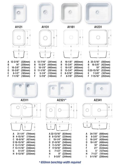Sink Sizes For Kitchen Kitchen Sinks Sizes Kitchen Sink Dimensions Standard