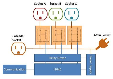 wiring diagram for ac outlet wiring diagram