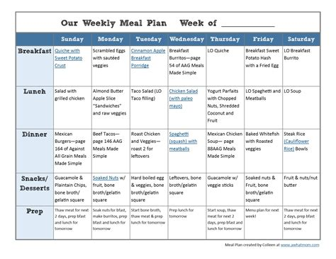 Whole30 Food Planner Food Whole30 Meal Plan Template