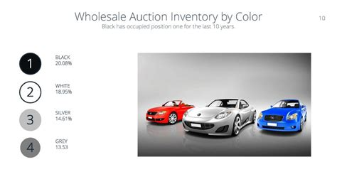 what is the most popular color car most popular car auction colors diminished value car