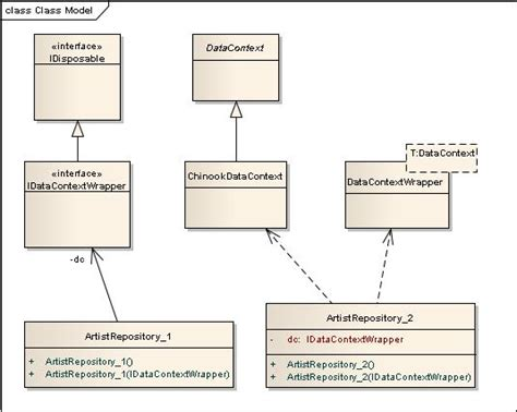 repository pattern uml uml diagram repository pattern choice image how to guide