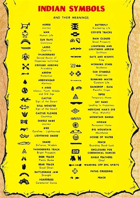native american symbols what do they mean teepee symbols and meanings exhibit quot indians of america