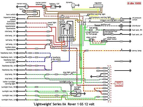 land rover discovery ii stereo wiring diagram acura mdx