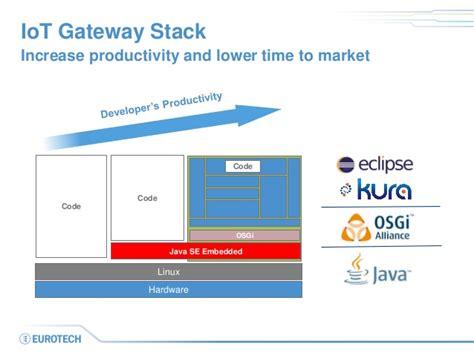 gateway pattern in java creating a java internet of things gateway