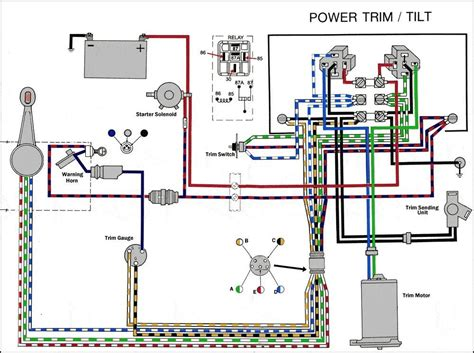 mercruiser trim motor wiring diagram wiring diagram