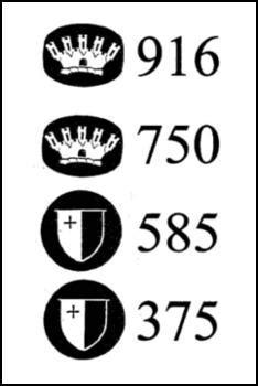 Maltese Hallmarks - Encyclopedia of Silver Marks