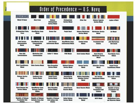 us military medals and ribbons identification for army us army awards and decorations order of precedence