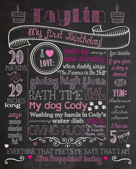 customized chalkboard poster sign for birthday party