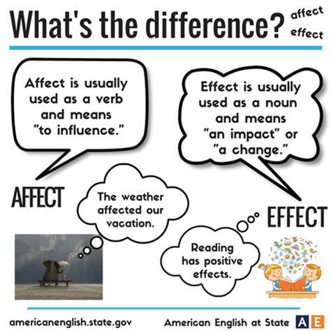 What S Different About what s difference between quot affect quot and quot effect quot