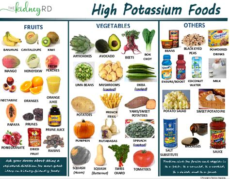 foods high in potassium for high potassium foods to limit for those on renal diet with