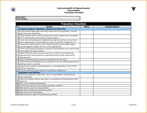 project escalation template project escalation template contemporary