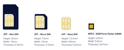 how will the esim in the iphone xs work