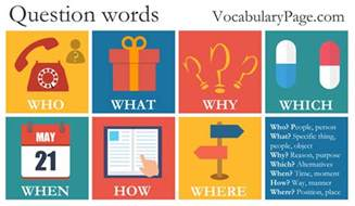 vocabularypage question words