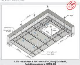 knauf system knauf ceiling system 1hr and 2 hr gemini
