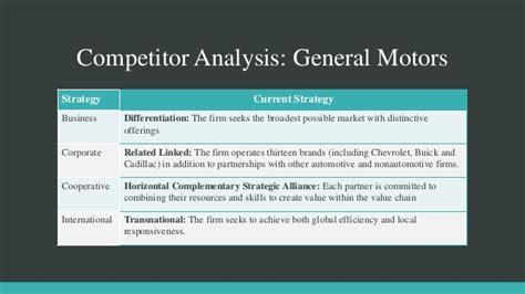 Tesla Motors Competitive Analysis Tesla Study